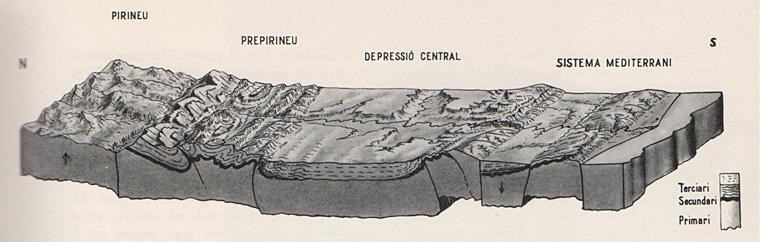 Record dels 50 anys de la publicació del primer volum de la Geografia de Catalunya (VI)